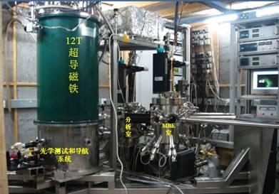 低温强磁场超真空双探针STM系统