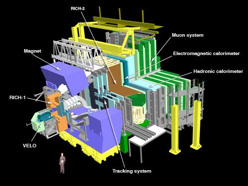 LHCb1